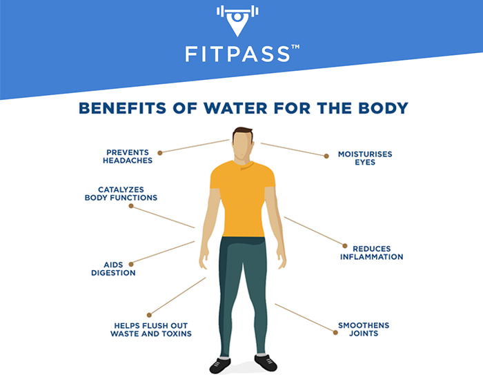 Health Benefits of Drinking Water Daily