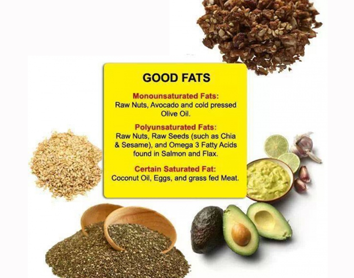 good source of fat