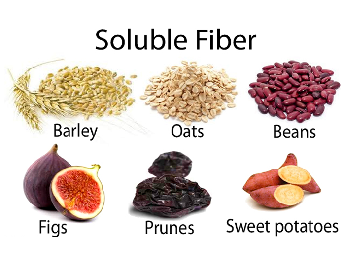 Importance of Soluble Fiber