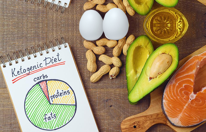 The ketogenic diet plan