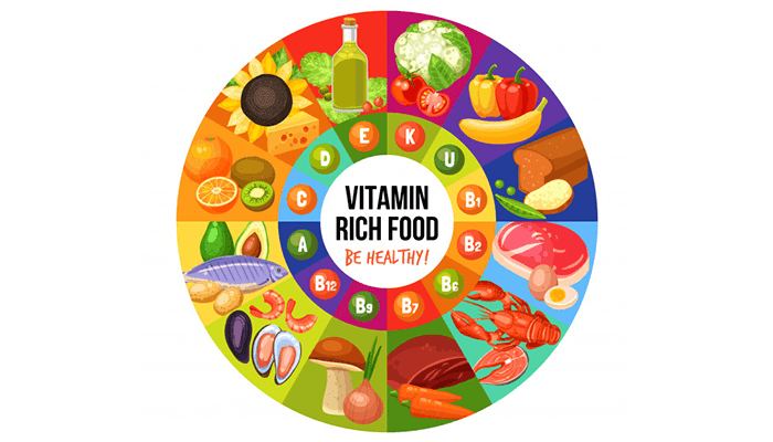 Antioxidant-rich
