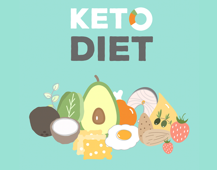 What is Keto Diet